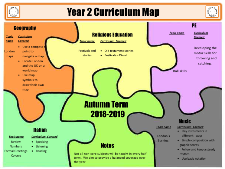 Year 2 Curriculum Map